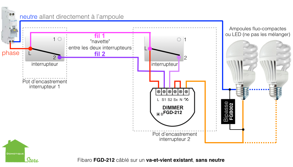 Fibaro fgd 212 dimmer 2 micromodule interrupteur for Monter un va et vient en interrupteur simple